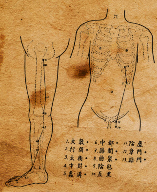 Koro, shrinking genitals syndrome-folk illness