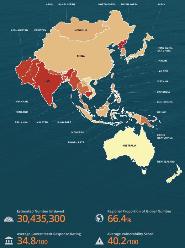 slavery-infographic