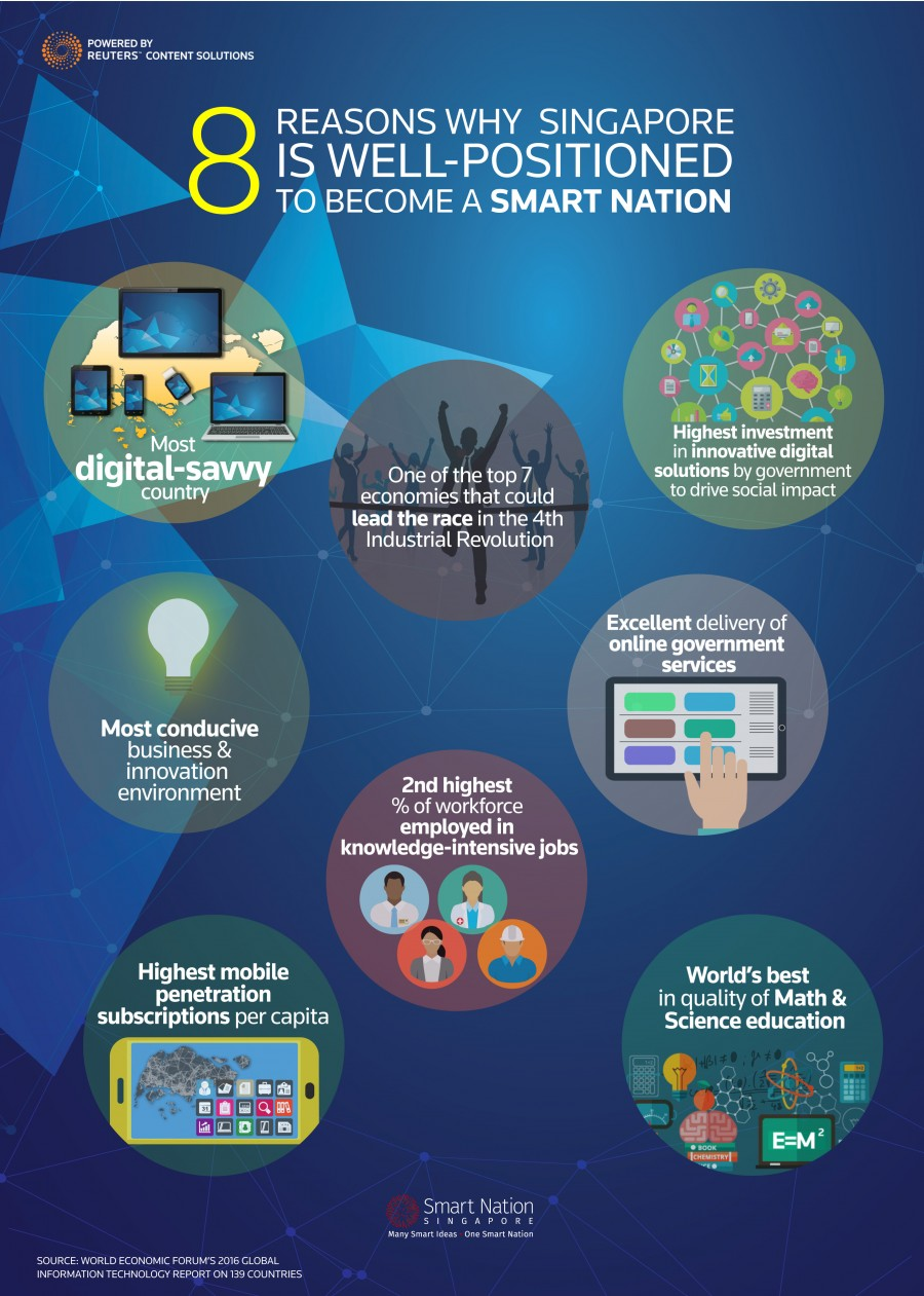 8 reasons why Singapore is well-positioned to become a smart nation
