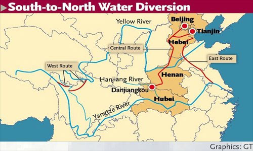 biggest water transit project