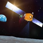 China confidently develops independent space technology