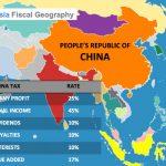 International Tax Planning and China