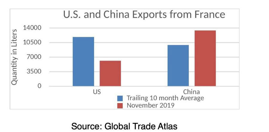 china-us-wine-industry