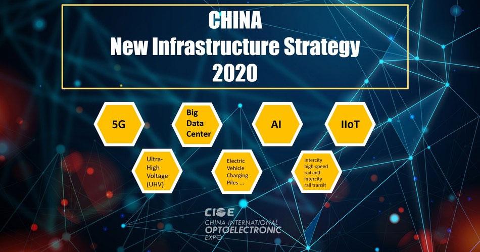 CIOE 2020
