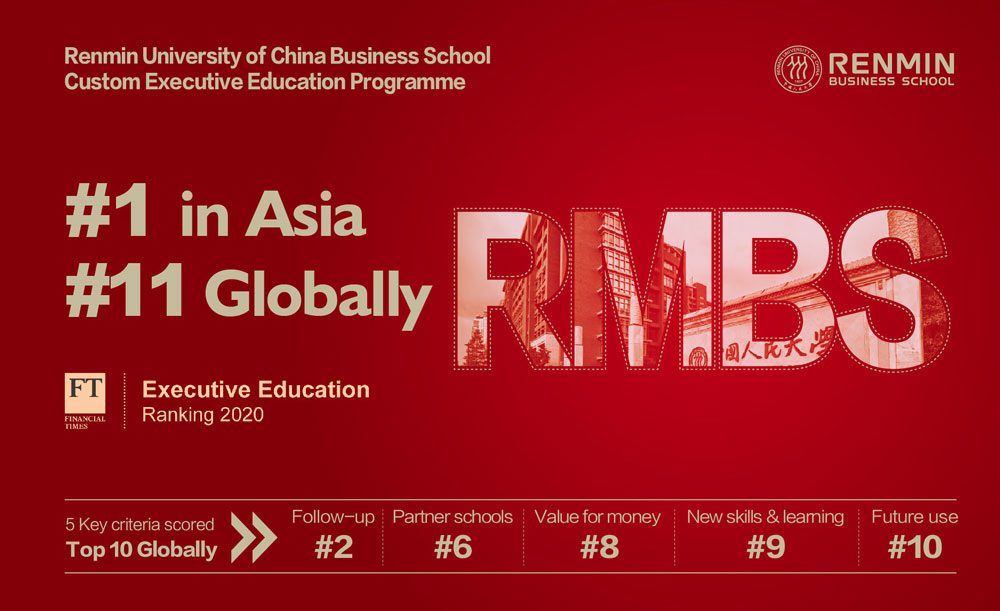 Renmin University of China Business School