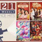 , China's 2021 box office hits 540 mln USD as advance holiday sales surge