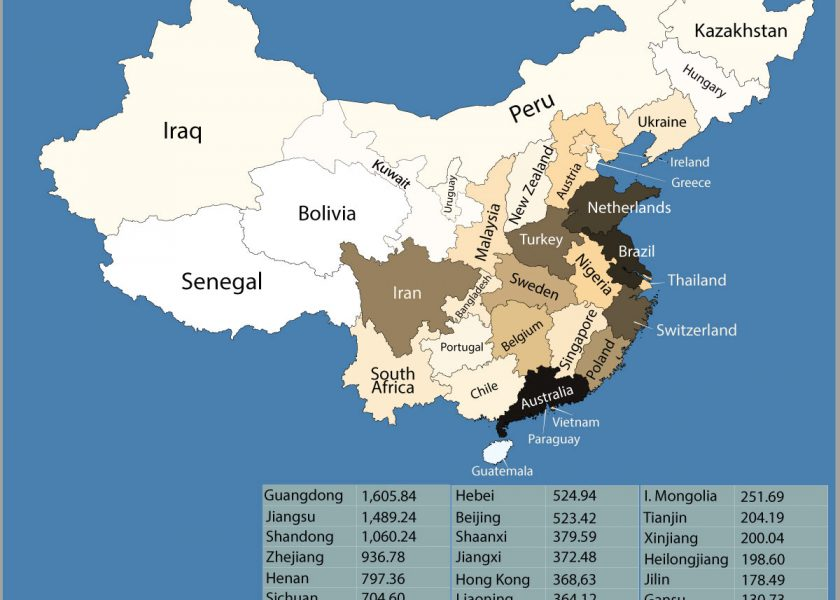 Chinese Provinces GDP compared to Countries